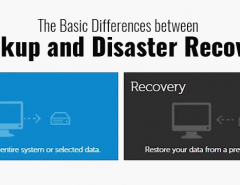Backup-Vs-Disaster-Recovery